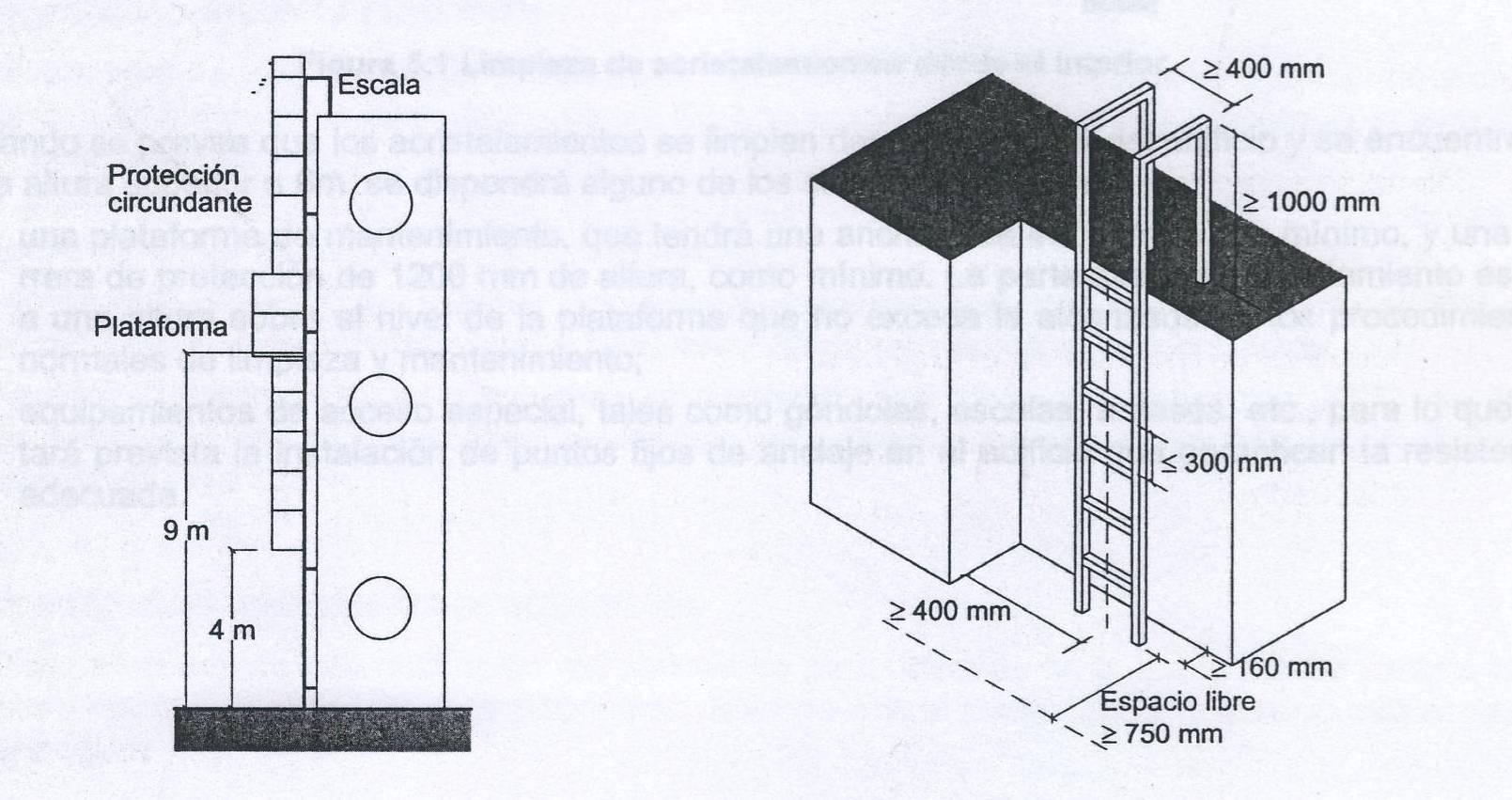 normas de seguridad para escaleras fijas en colombia
